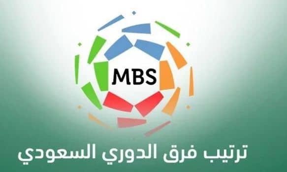 ترتيب الدوري السعودي 2020